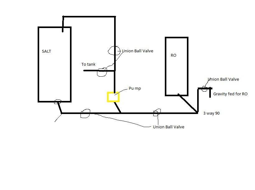 SAlt Mixing center.jpg